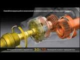 Принцип работы полного привода Audi Quattro.