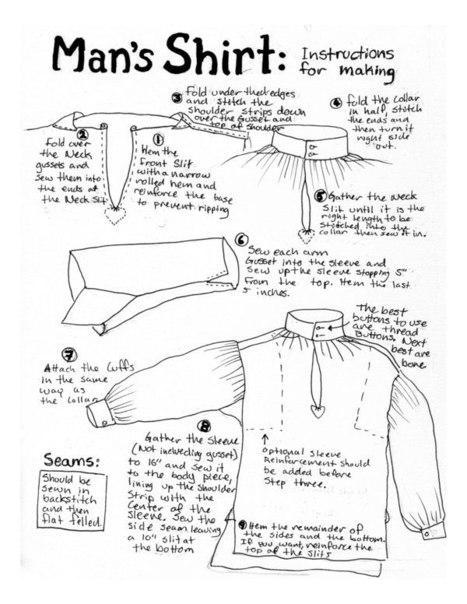 Схема шитья мужской рубашки