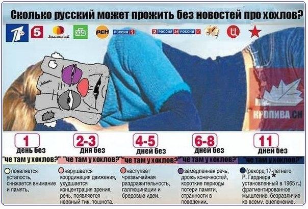 Российские боевики мешают миссии контролировать границу с РФ, - отчет ОБСЕ - Цензор.НЕТ 8189