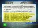 Сезон-2014. В Крыму опасно отдыхать. НТВ, в Черном море всплыло химическое оружие.