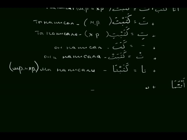 Арабский язык 2 уровень. урок 7. Филь мады, Спряжение