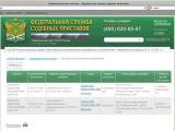 Банк данных исполнительных производств ФССП