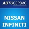 Форум клуба Ниссан Nissan и Инфинити Infiniti