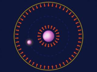 Физика. Равновесие. Устойчивое равновесие в физике Катющик.
