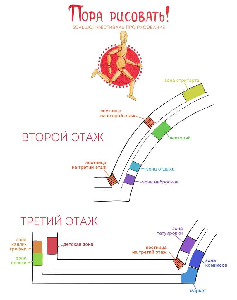 Схема Лофта