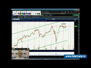 Юлия Корсукова. Украинский и американский фондовые рынки. Технический обзор. 8 декабря. Полную версию смотрите на www.teletrade.tv