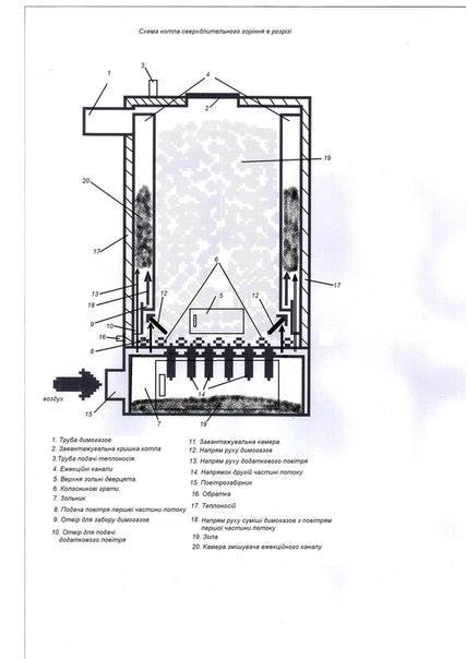 Схема котла Энергия Комфорт