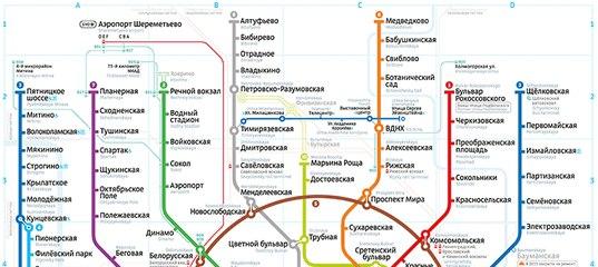 smartmetro.ru