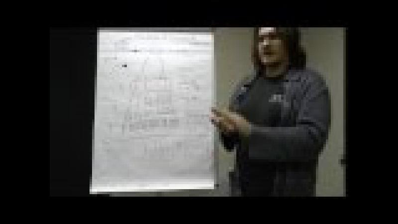 Теория музыки: система длительностей, ритм, темп, метр