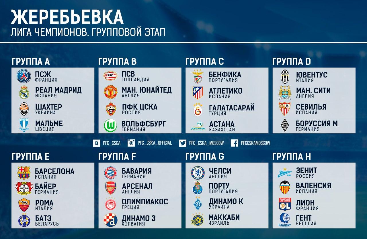 Жеребьевка группового турнира Лиги чемпионов
