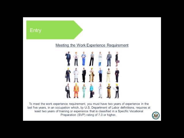 U S Diversity Immigrant Visa Program Tutorial Submitting an Entry