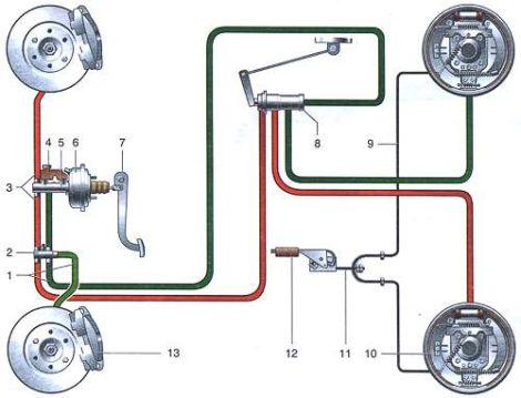 05. главный тормозной цилиндр