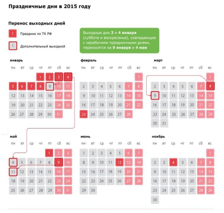 Календарь выходных и праздников в 2015