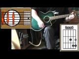 San Francisco - Scott McKenzie - Acoustic Guitar Lesson