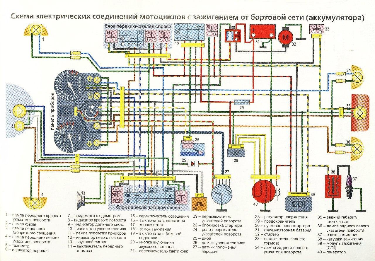 Индикатор включенной Схема подключения датчик передачи на мотоцикле
