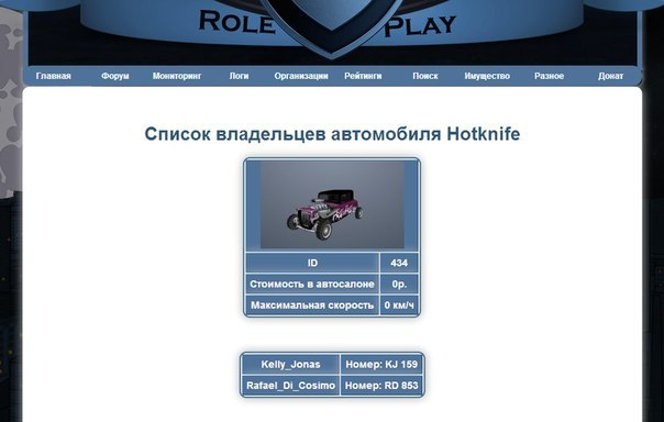 Возможность смотреть список владельцев определенного вида автомобиля на гта сан андреас онлайн сервере