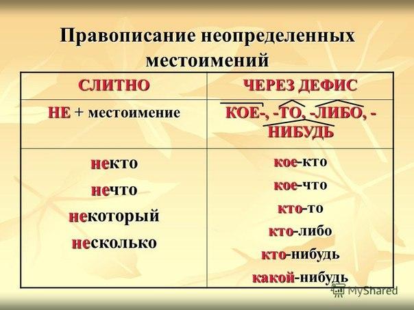 Как писать слово (ПОД) мышками? - Ответы Mail Ru