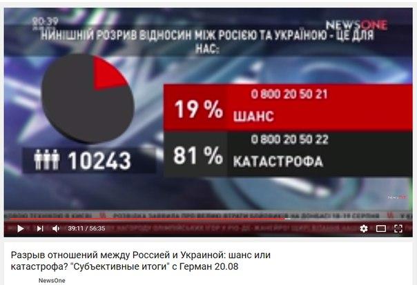 Проекты российских оккупантов по водоснабжению Крыма являются несостоятельными, - эксперт - Цензор.НЕТ 937