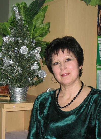 Людмила Еремина