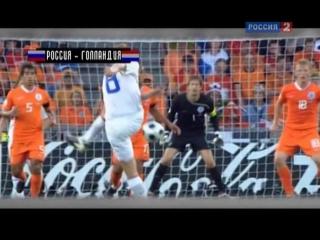 Технологии спорта. Футбол