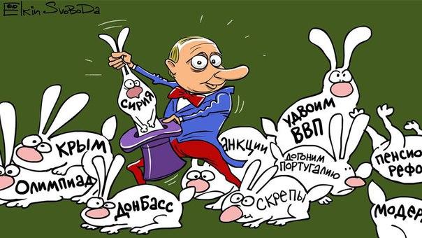 Турция о санкциях России: Эти шаги ничего не облегчают, а только углубляют проблему - Цензор.НЕТ 6908