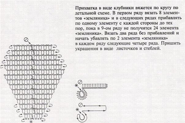Вязание крючком прихватки
