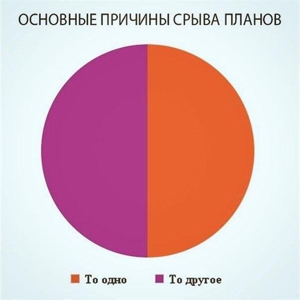 Иррациональность (соционика, Миронов)