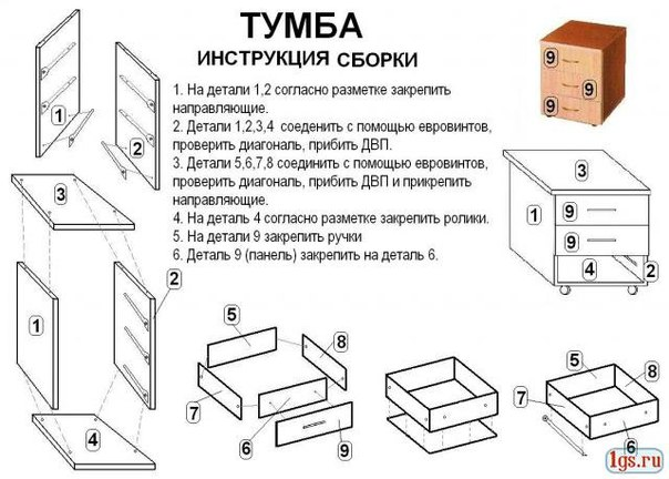 инструкция по сборке комплектующих компьютера