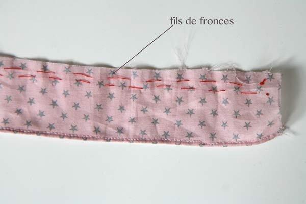 Как шить оборку на юбку