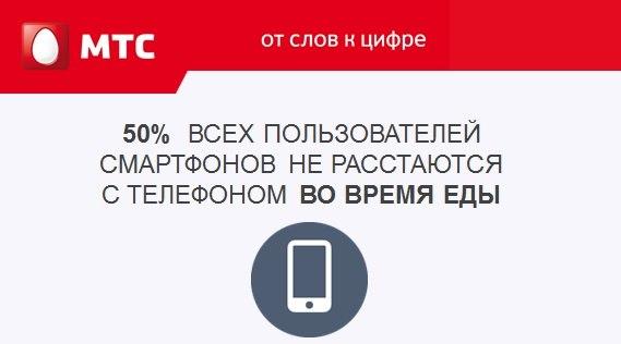 3000 минут в сети мтс нижневартовск: