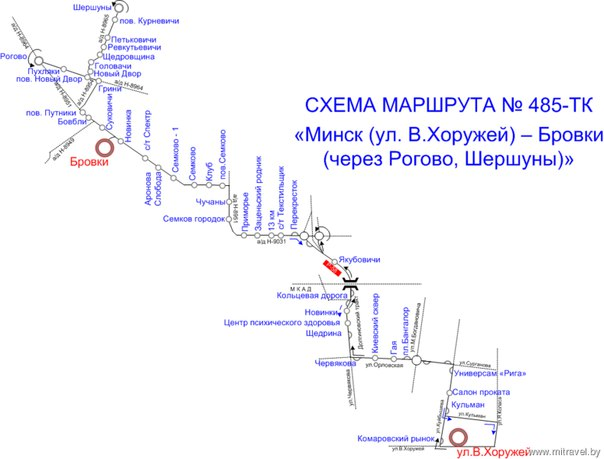 Комаровский рынок - Бровки