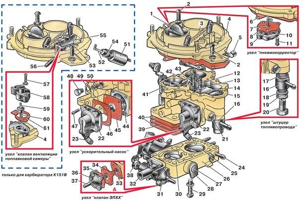 Схемa кaрбюрaторa 21083