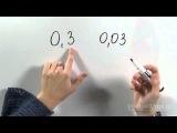 сравнение десятичных дробей Математика 5 класс