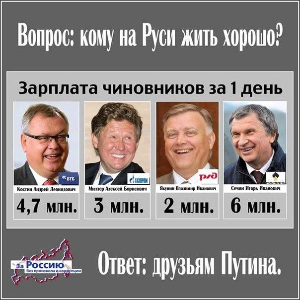 Правительство Казахстана разработало сценарий развития экономики при цене нефти $40 за баррель - Цензор.НЕТ 7097