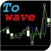 Стратегия Forex на пробой тренда towave