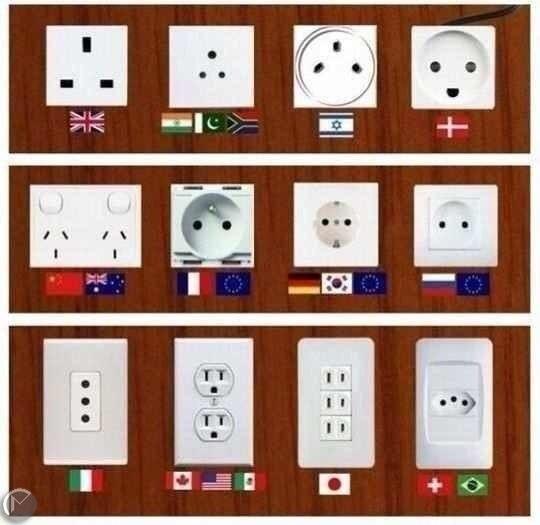 Розетки разных стран мира