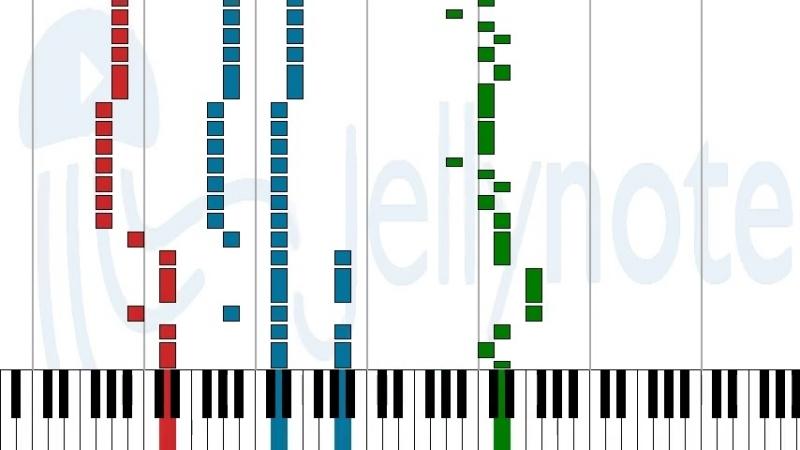 ноты Sheet Music - Oowee-Oohla - Hurriganes