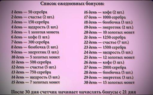 Ежедневный бонус в игре Аватария Энциклопедия аватарии