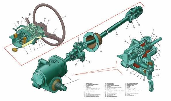 привод рулевого механизма,