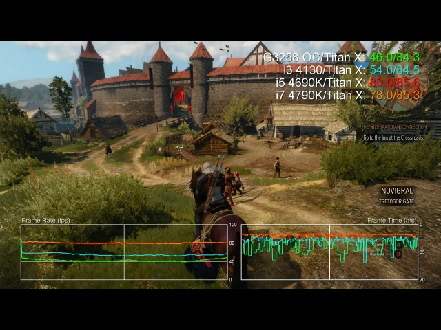 The Witcher 3: Wild Hunt CPU Benchmark Test: FX 6300/8350 vs i7 4790K/i5 4690K/i3 4130/G3258 OC