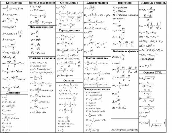 баллы по гиа по математике: