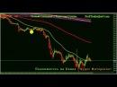 Скальперская Сделка 16 09 14 на Форекс по Евро на М1 Форекс Трейдинг это Forex Trading