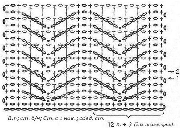 Схемы вязания узоров ёлочка