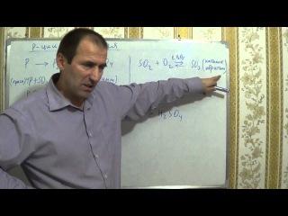 Уроки по химии 8 класс. §30, 8кл. Реакции соединения