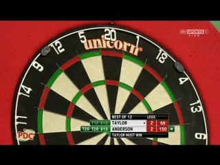 Phil Taylor v Gary Anderson (2015 Premier League Darts / Week 14)