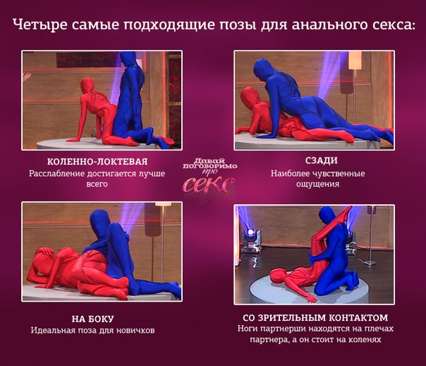 analniy-seks-v-kakoy-poze