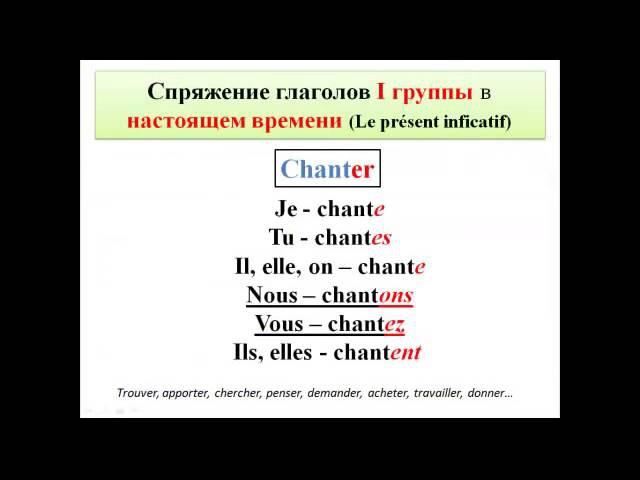 Французский язык. Уроки французского 11: Глаголы I и II группы. Личные местоимения