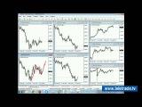 Дмитрий Трунин. Комплексный анализ финансового рынка и торговые идеи. 8 октября. Полную версию смотрите на www.teletrade.tv