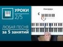 Аккорды на пианино (2/5) - Мажор на белых клавишах (its-