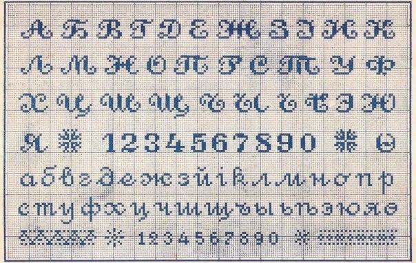 Схема вышивки цифр и букв